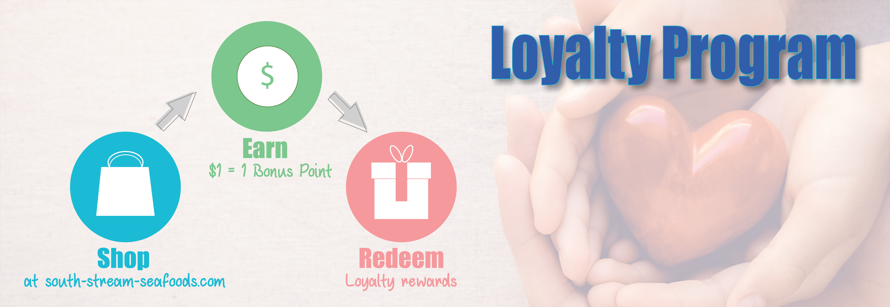 Shop Earn and Redeem